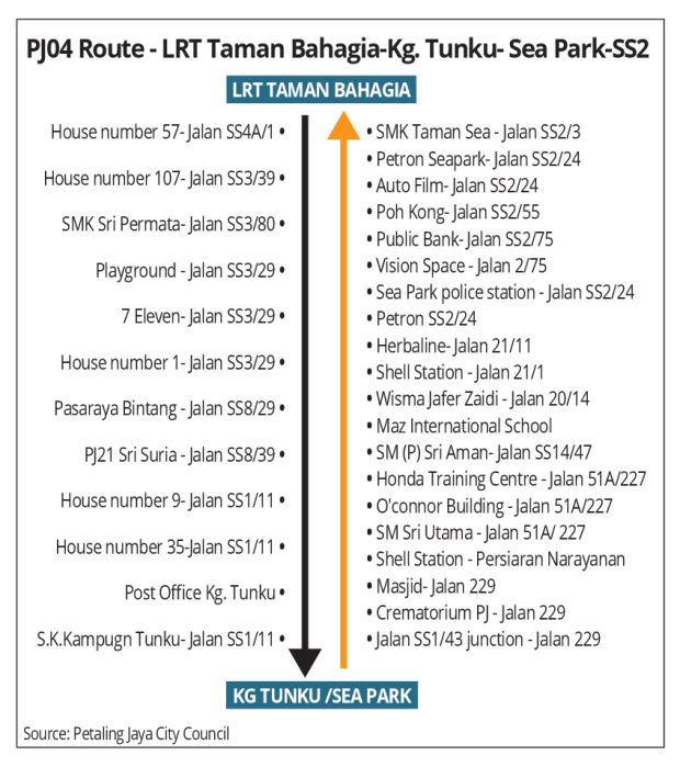 New trial bus route for PJ04 n...