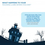 Infographic_117-_What_happens_to_your_housing_loan_when_you_die__-_FB_1_1_-_Ad_-_600_w_x_600_h_cm-01
