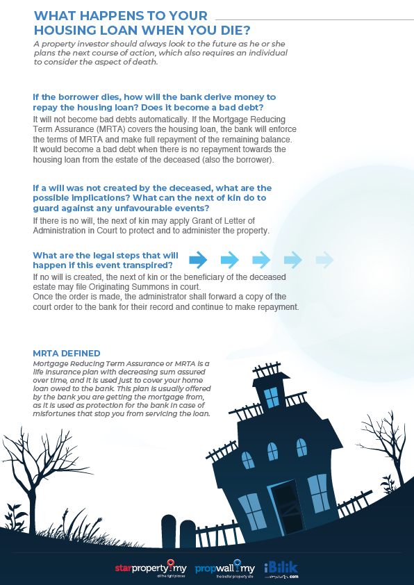 Infographic_17-_What_happens_to_your_housing_loan_when_you_die_-01
