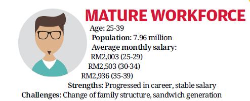 mature_workforce
