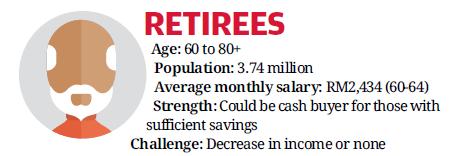 retirees_workforce
