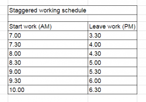 A suggested work schedule that could be implemented.