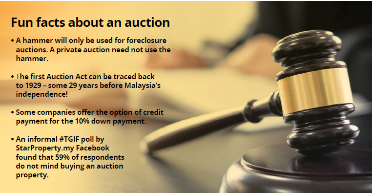 fact_auction
