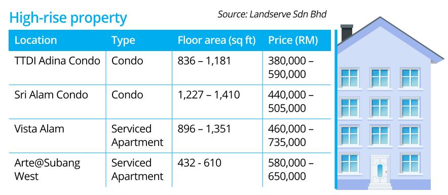 high-rise_property