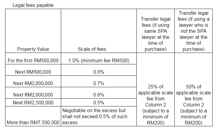 Legal_fees_payable
