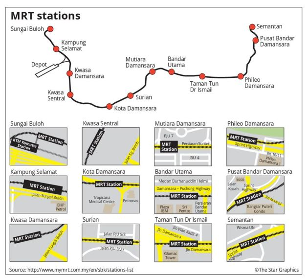 MRT First Phase Opens On Friday