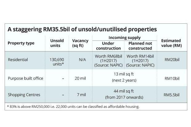 PropertyOverhang23Nov17