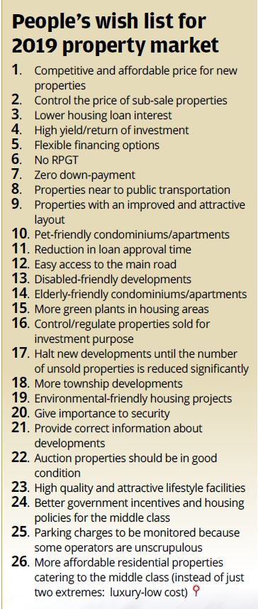 People's wish list for 2019 property market