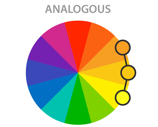 analogous