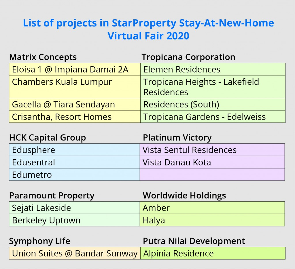 StarProperty Fair Table