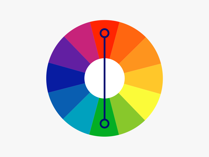 Colour wheel for reference purposes.